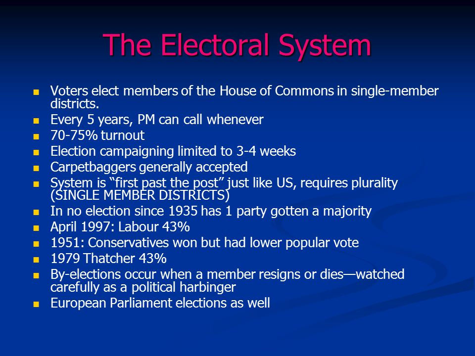 The Electoral System Voters elect members of the House of Commons in single-member districts. Every 5 years, PM can call whenever 70-75% turnout Elect