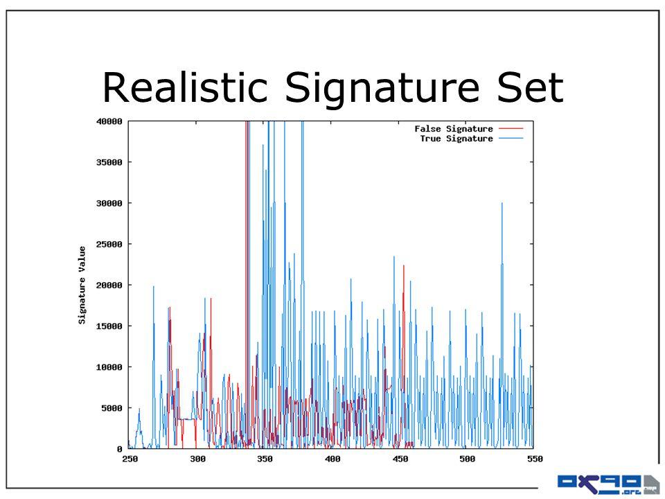 Realistic Signature Set