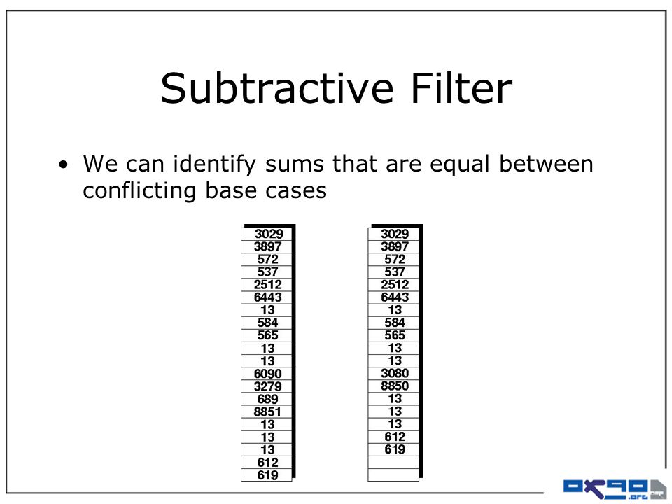 Subtractive Filter We can identify sums that are equal between conflicting base cases
