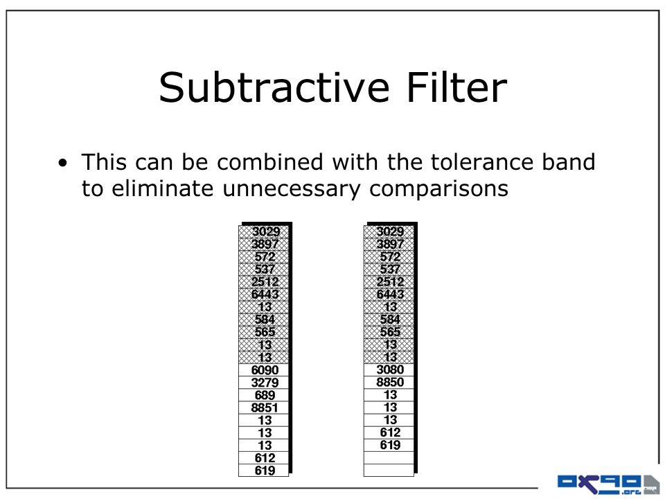 Subtractive Filter This can be combined with the tolerance band to eliminate unnecessary comparisons