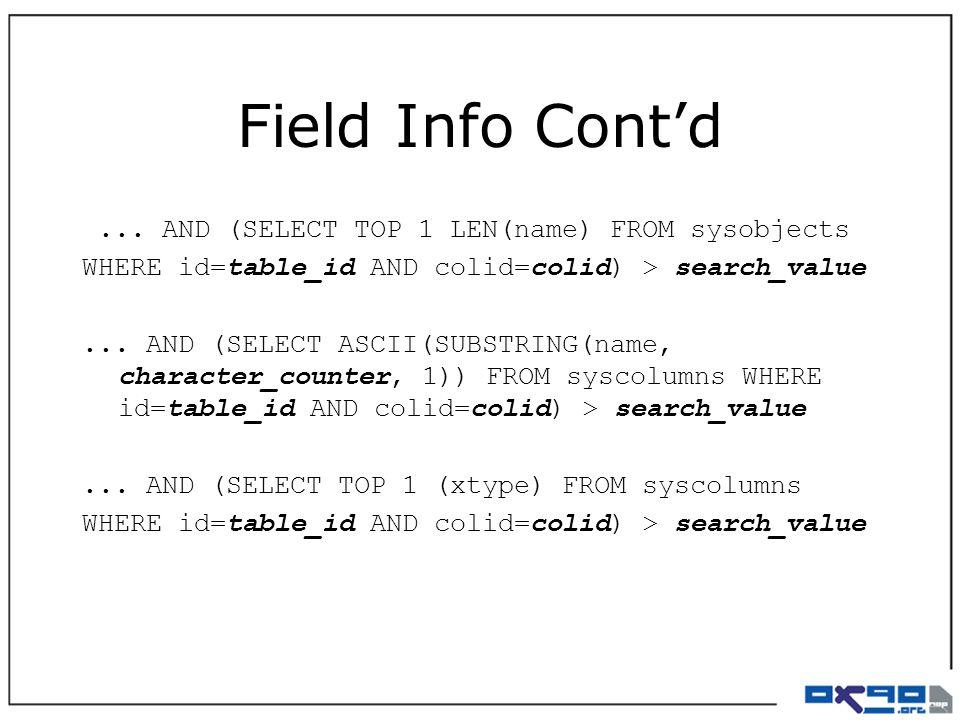 Field Info Cont'd...