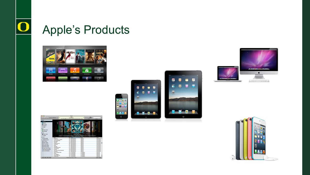 Apple's Products