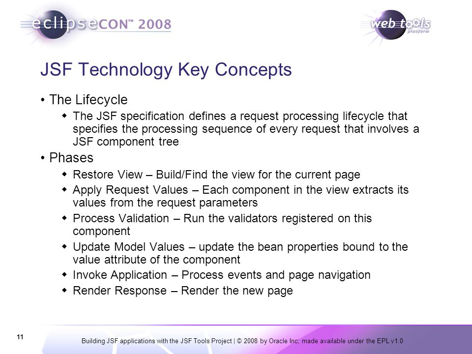 Building JSF applications with the JSF Tools Project | © 2008 by Oracle Inc; made available under the EPL v1.0 11 JSF Technology Key Concepts The Life