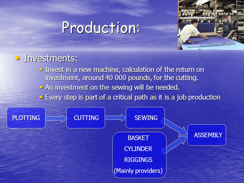 Production: Investments: Investments: Invest in a new machine, calculation of the return on investment, around 40 000 pounds, for the cutting.