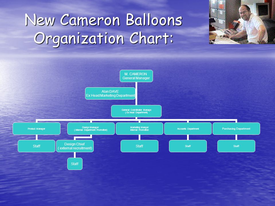 New Cameron Balloons Organization Chart: M.