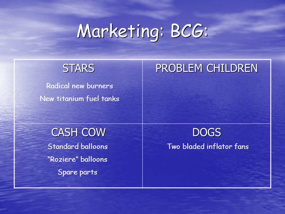 Marketing: BCG: STARS PROBLEM CHILDREN CASH COW DOGS Standard balloons Roziere balloons Spare parts Radical new burners New titanium fuel tanks Two bladed inflator fans