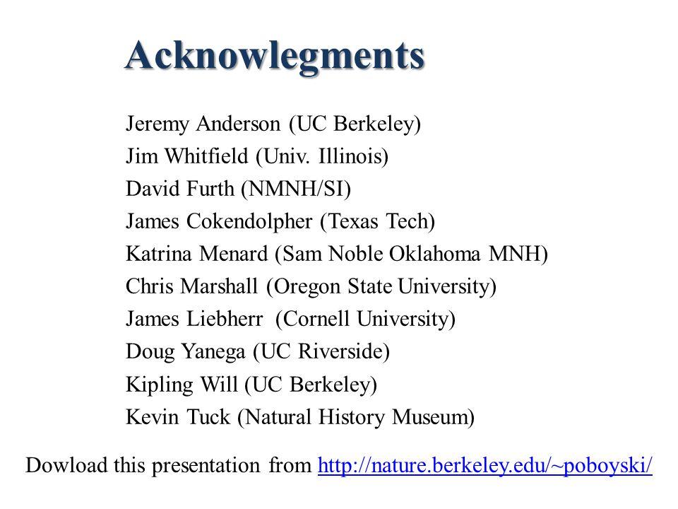 Acknowlegments Jeremy Anderson (UC Berkeley) Jim Whitfield (Univ.