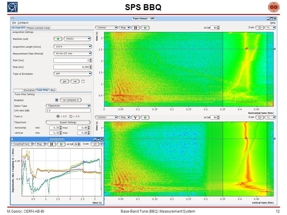M.Gasior, CERN-AB-BIBase-Band Tune (BBQ) Measurement System 12 SPS BBQ