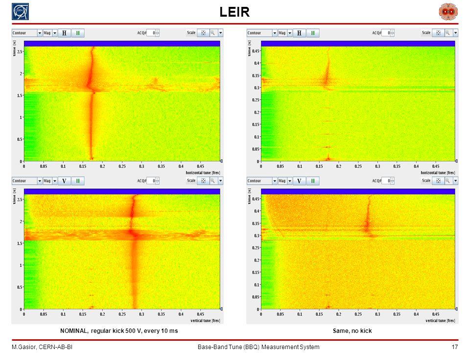 M.Gasior, CERN-AB-BIBase-Band Tune (BBQ) Measurement System 17 LEIR NOMINAL, regular kick 500 V, every 10 msSame, no kick
