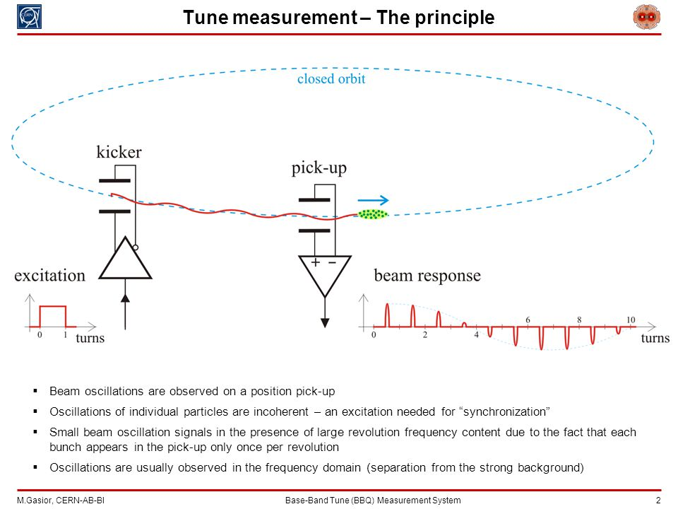 M.Gasior, CERN-AB-BIBase-Band Tune (BBQ) Measurement System 2 Tune measurement – The principle  Beam oscillations are observed on a position pick-up  Oscillations of individual particles are incoherent – an excitation needed for synchronization  Small beam oscillation signals in the presence of large revolution frequency content due to the fact that each bunch appears in the pick-up only once per revolution  Oscillations are usually observed in the frequency domain (separation from the strong background)
