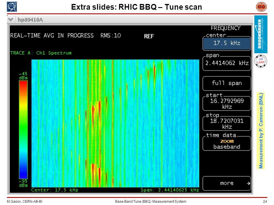 M.Gasior, CERN-AB-BIBase-Band Tune (BBQ) Measurement System 24 Extra slides: RHIC BBQ – Tune scan Measurement by P.