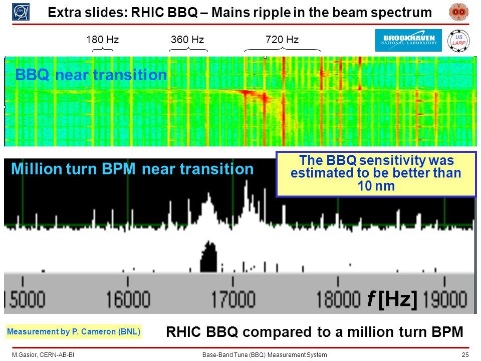 M.Gasior, CERN-AB-BIBase-Band Tune (BBQ) Measurement System 25 Extra slides: RHIC BBQ – Mains ripple in the beam spectrum Million turn BPM near transition BBQ near transition 180 Hz720 Hz360 Hz f [Hz] Measurement by P.