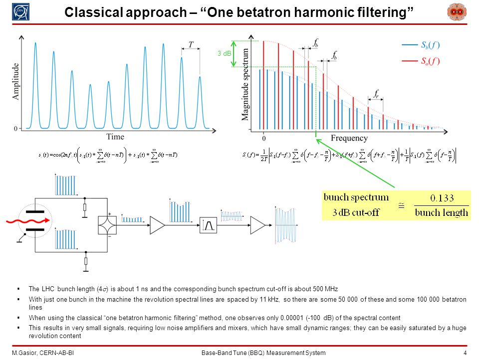 M.Gasior, CERN-AB-BIBase-Band Tune (BBQ) Measurement System 4 Classical approach – One betatron harmonic filtering  The LHC bunch length (4  ) is about 1 ns and the corresponding bunch spectrum cut-off is about 500 MHz  With just one bunch in the machine the revolution spectral lines are spaced by 11 kHz, so there are some 50 000 of these and some 100 000 betatron lines  When using the classical one betatron harmonic filtering method, one observes only 0.00001 (-100 dB) of the spectral content  This results in very small signals, requiring low noise amplifiers and mixers, which have small dynamic ranges; they can be easily saturated by a huge revolution content 3 dB