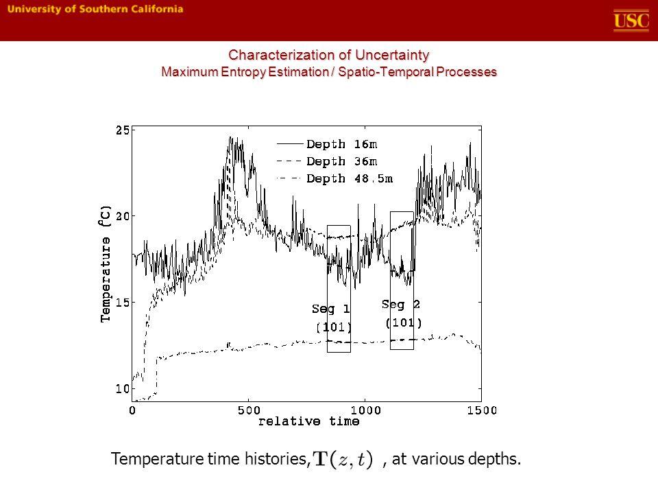 Temperature time histories,, at various depths.