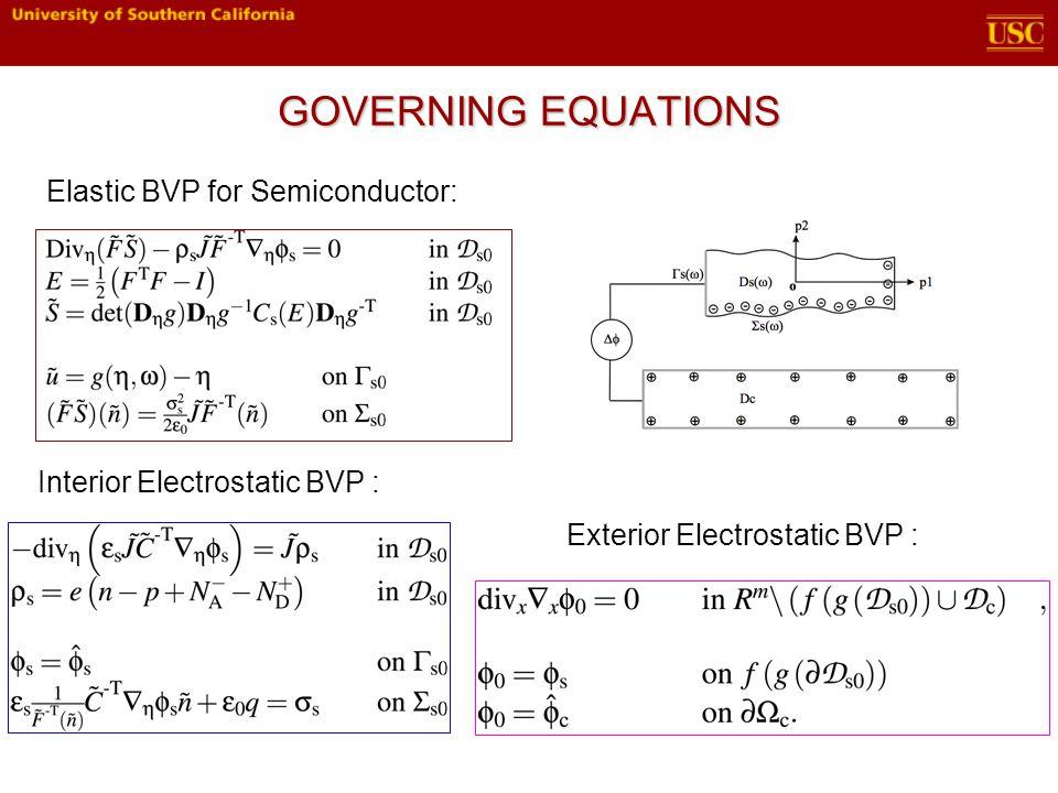 GOVERNING EQUATIONS Interior Electrostatic BVP : Elastic BVP for Semiconductor: Exterior Electrostatic BVP :