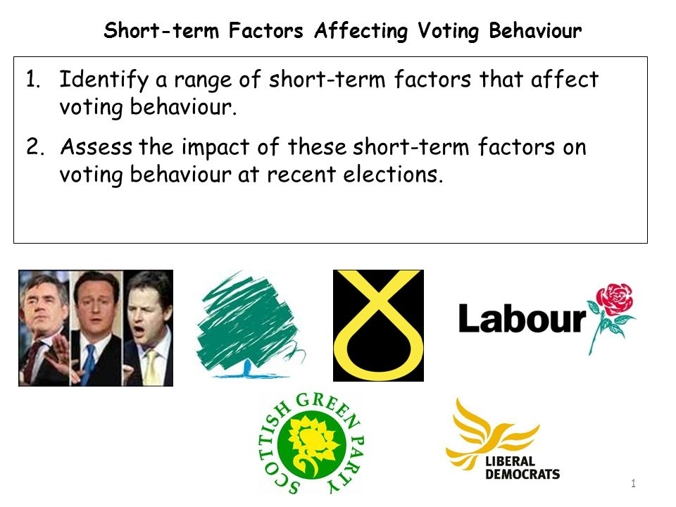 1 Short-term Factors Affecting Voting Behaviour 1.Identify a range of short-term factors that affect voting behaviour. 2.Assess the impact of these sh