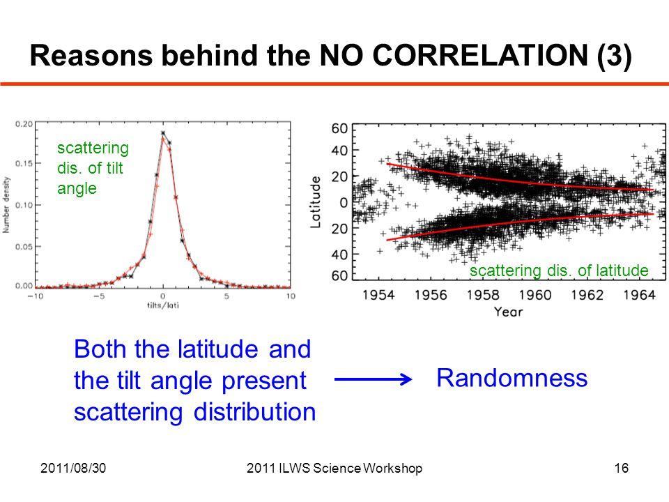 2011/08/302011 ILWS Science Workshop16 scattering dis.
