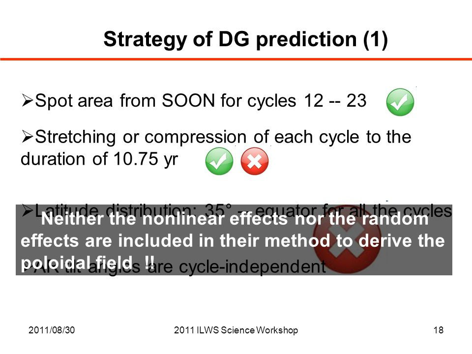 2011/08/302011 ILWS Science Workshop18 Strategy of DG prediction (1)  Spot area from SOON for cycles 12 -- 23  Stretching or compression of each cyc