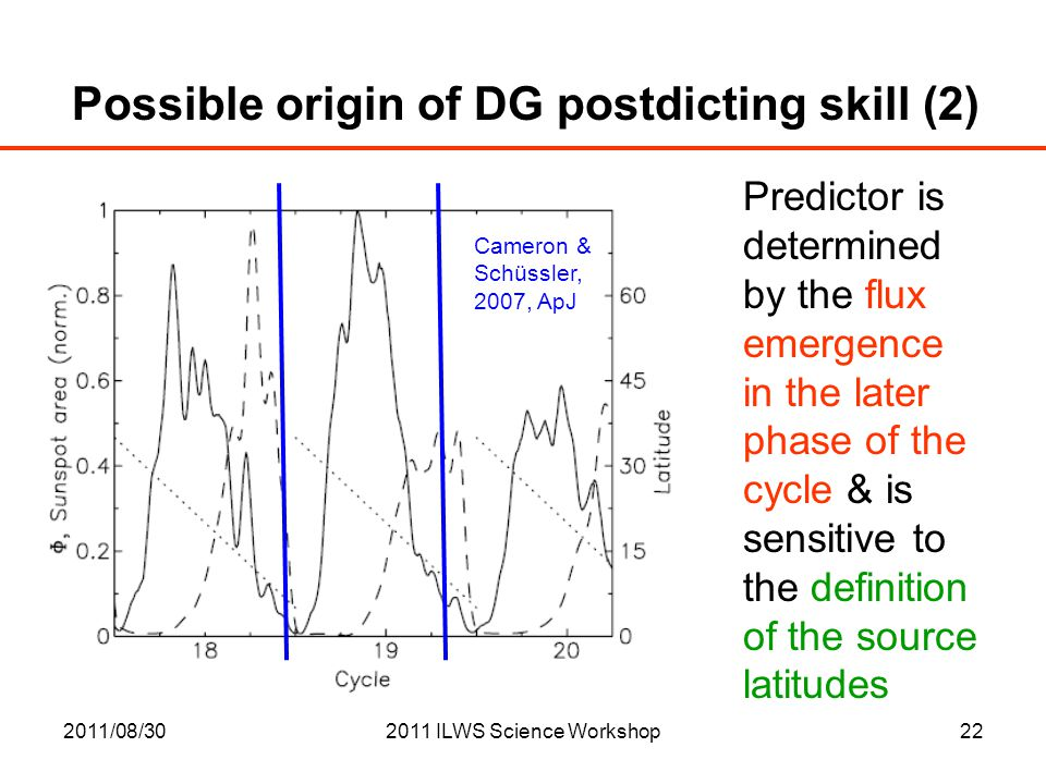 2011/08/302011 ILWS Science Workshop22 Possible origin of DG postdicting skill (2) Cameron & Schüssler, 2007, ApJ Predictor is determined by the flux