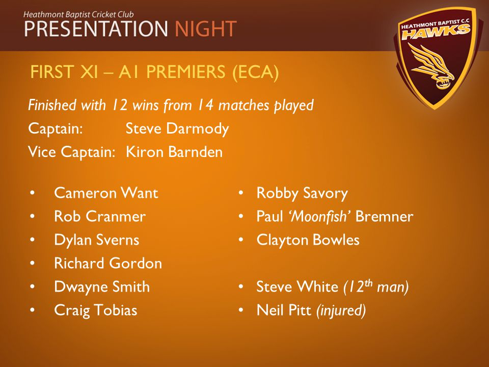 FIRST XI – A1 PREMIERS (ECA) Cameron Want Rob Cranmer Dylan Sverns Richard Gordon Dwayne Smith Craig Tobias Robby Savory Paul 'Moonfish' Bremner Clayton Bowles Steve White (12 th man) Neil Pitt (injured) Finished with 12 wins from 14 matches played Captain:Steve Darmody Vice Captain: Kiron Barnden