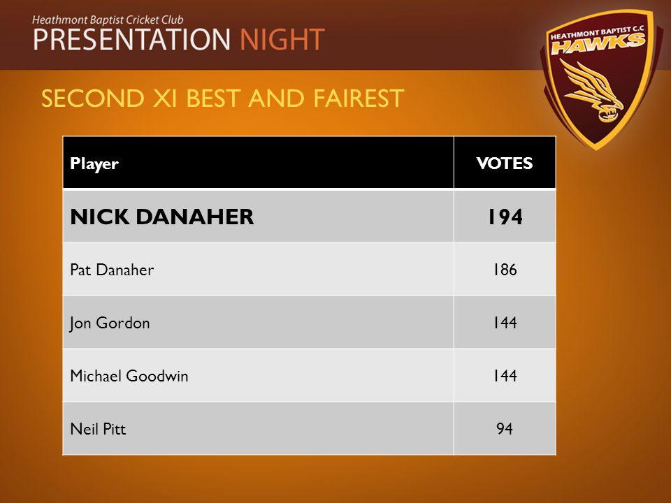 SECOND XI BEST AND FAIREST PlayerVOTES NICK DANAHER194 Pat Danaher186 Jon Gordon144 Michael Goodwin144 Neil Pitt94