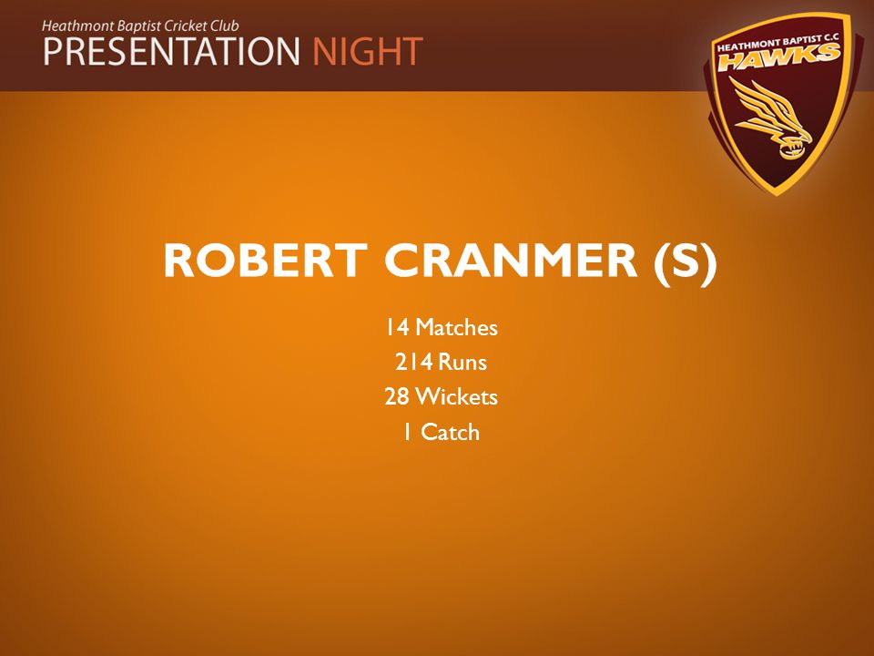 ROBERT CRANMER (S) 14 Matches 214 Runs 28 Wickets 1 Catch