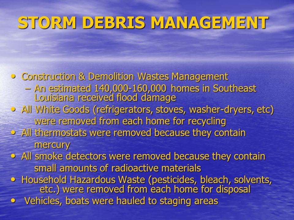 STORM DEBRIS MANAGEMENT Construction & Demolition Wastes Management Construction & Demolition Wastes Management –An estimated 140,000-160,000 homes in