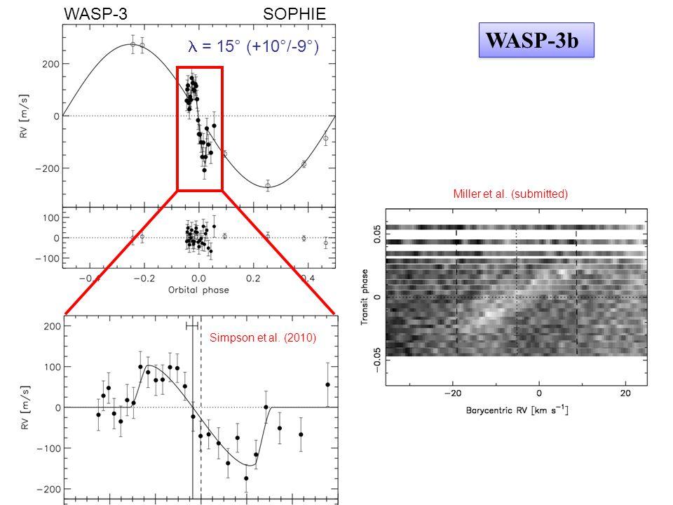 WASP-3 SOPHIE WASP-3b = 15° (+10°/-9°) Simpson et al. (2010) Miller et al. (submitted)