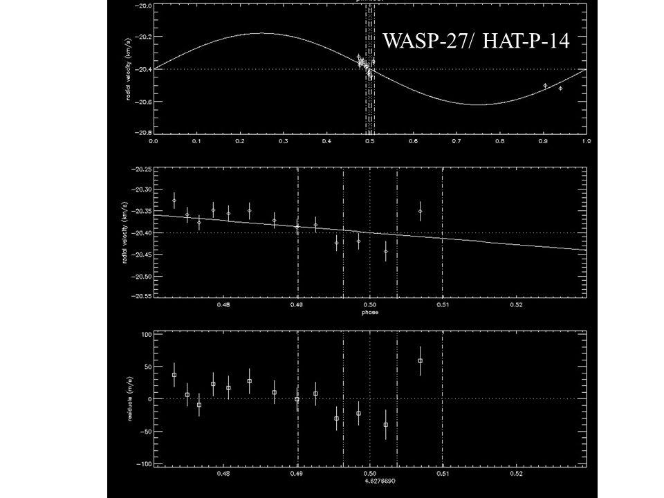 WASP-27/ HAT-P-14