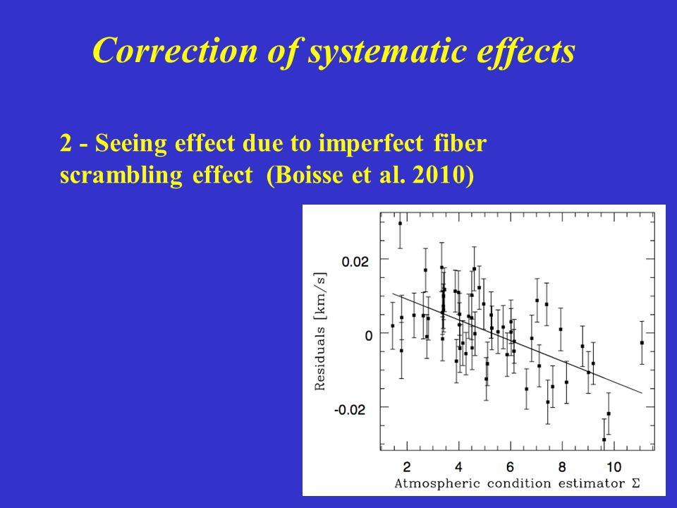 2 - Seeing effect due to imperfect fiber scrambling effect (Boisse et al.