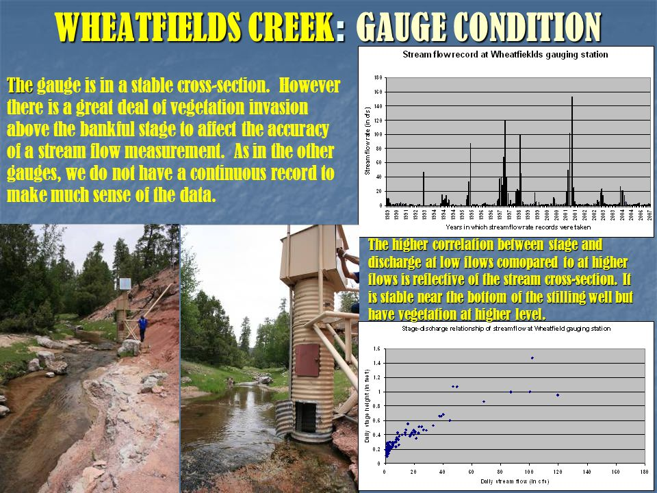 WHEATFIELDS CREEK : GAUGE CONDITION The higher correlation between stage and discharge at low flows comopared to at higher flows is reflective of the stream cross-section.