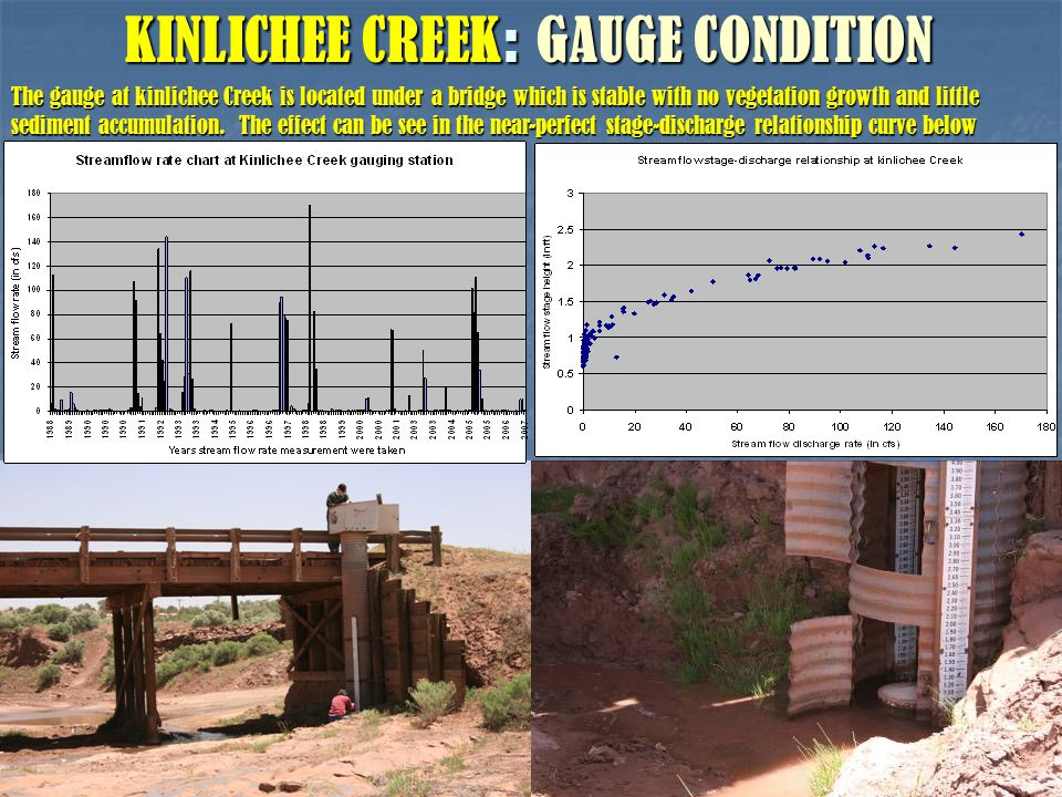 KINLICHEE CREEK : GAUGE CONDITION The gauge at kinlichee Creek is located under a bridge which is stable with no vegetation growth and little sediment accumulation.