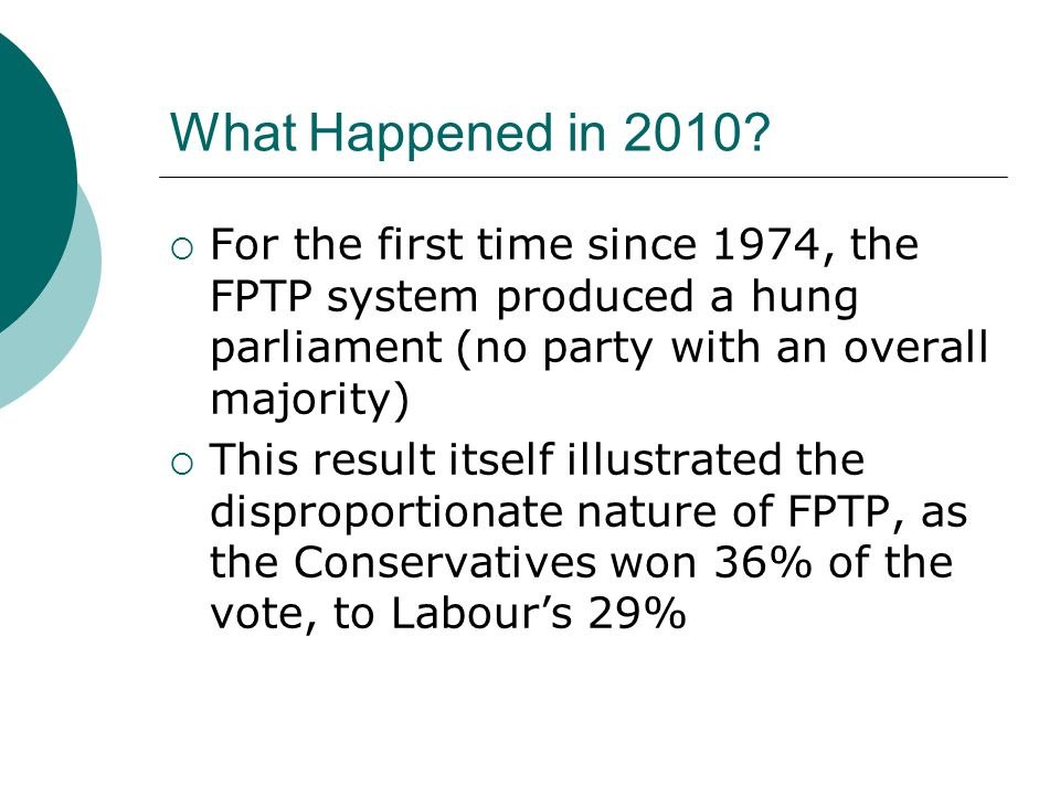 First Past the Post – The Case Against  It is disproportionate to a significant level (in 2010 the Lib Dems, on 23% of the vote, won 9% of the seats; Labour on 29% of the vote won 40% of the seats)  It allows for large numbers of 'wasted' votes  It produces an unbalanced two-party system – biased against third or minority parties  Therefore it is inherently 'undemocratic' in that it does not properly represent the people's will.