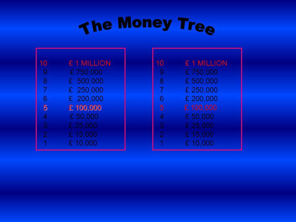 10£ 1 MILLION 9 £ 750;000 8£ 500,000 7£ 250,000 6£ 200,000 5£ 100,000 4 £ 50,000 3£ 25,000 2£ 15,000 1£ 10,000 10£ 1 MILLION 9£ 750,000 8£ 500,000 7£ 250,000 6£ 200,000 5 £ 100,000 4£ 50,000 3£ 25,000 2£ 15,000 1£ 10,000