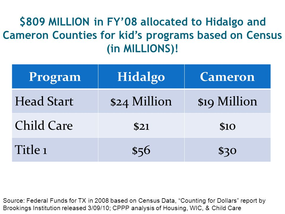 $809 MILLION in FY'08 allocated to Hidalgo and Cameron Counties for kid's programs based on Census (in MILLIONS).