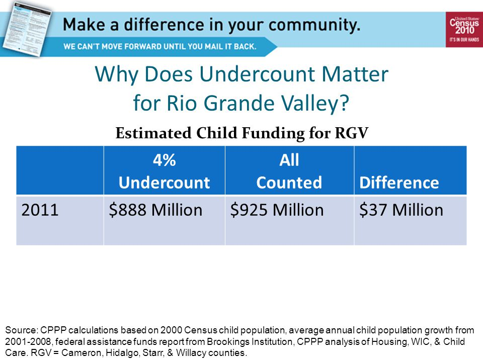 Why Does Undercount Matter for Rio Grande Valley.