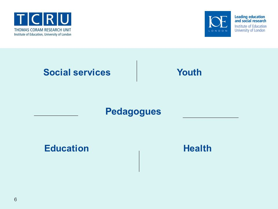 6 Pedagogues EducationHealth Social servicesYouth