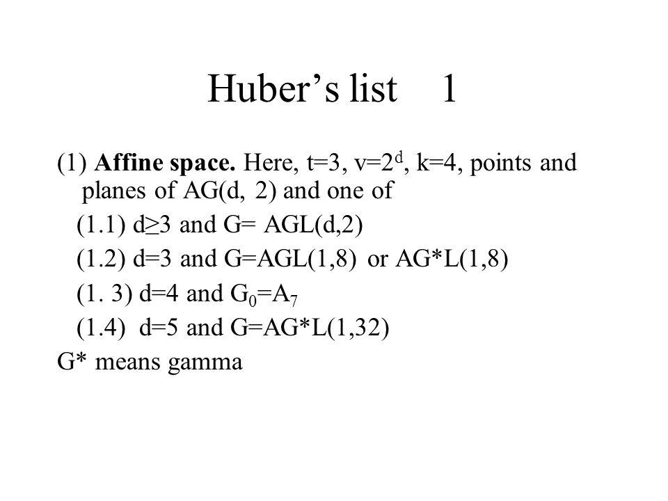 Huber's list 1 (1) Affine space.