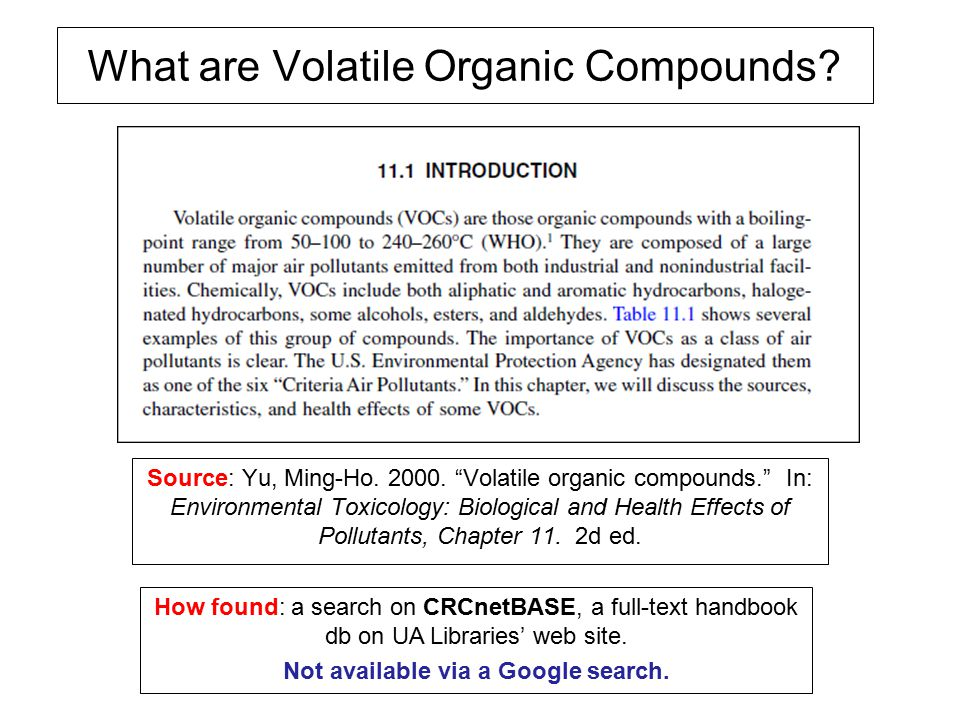 What are Volatile Organic Compounds. Source: Yu, Ming-Ho.