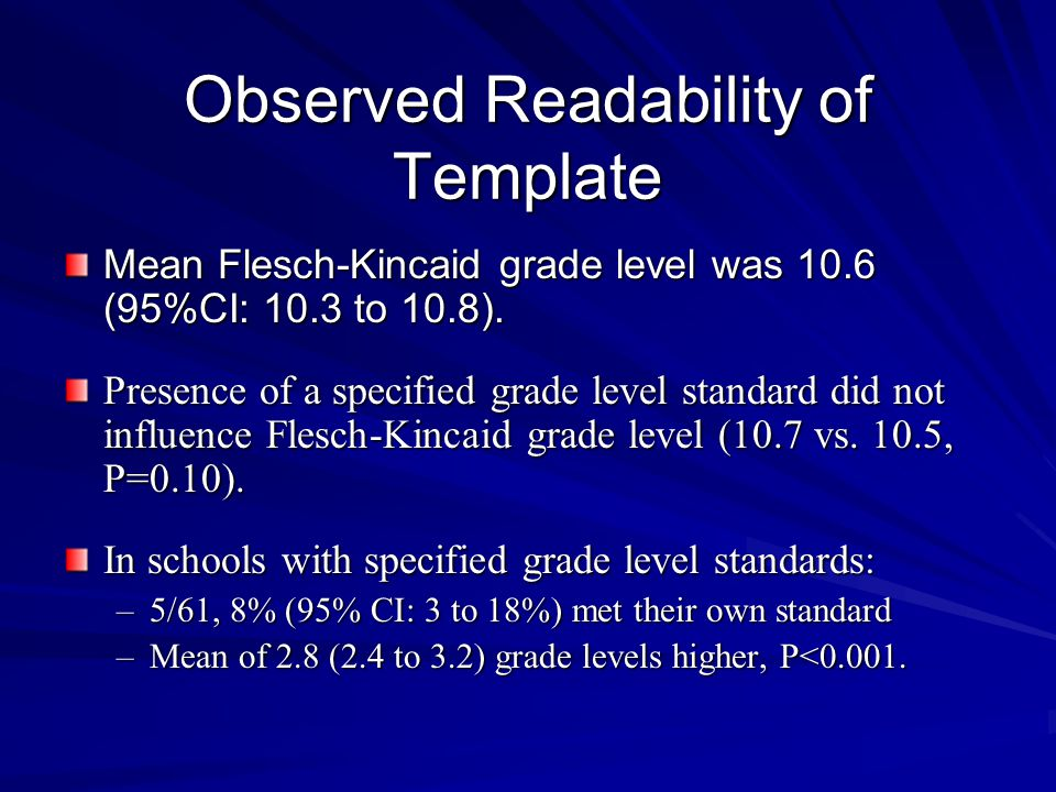 Observed Readability of Template Mean Flesch-Kincaid grade level was 10.6 (95%CI: 10.3 to 10.8). Presence of a specified grade level standard did not