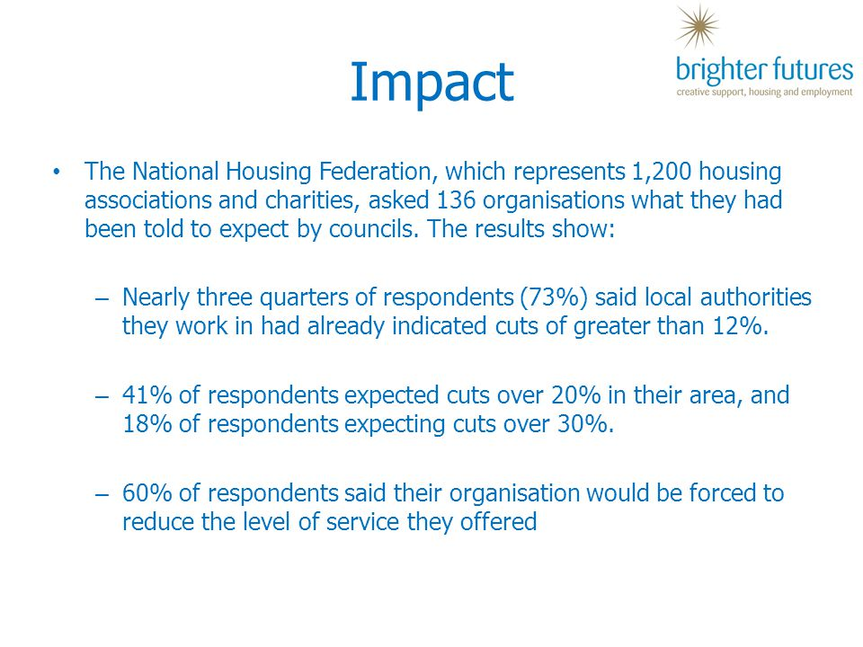 Impact The National Housing Federation, which represents 1,200 housing associations and charities, asked 136 organisations what they had been told to expect by councils.
