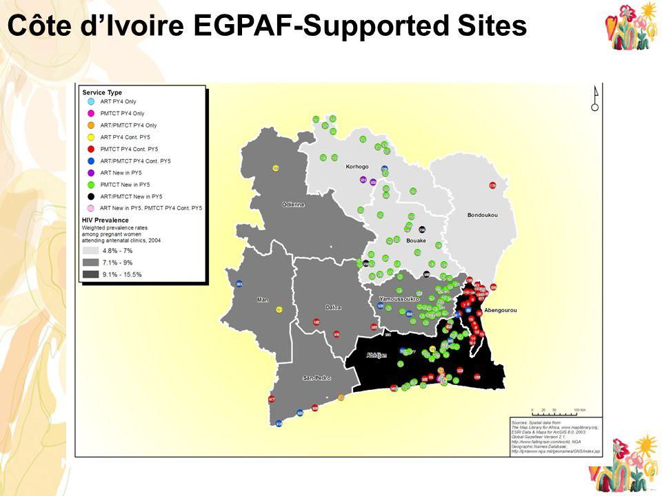 Côte d'Ivoire EGPAF-Supported Sites Number of active ART sites in June 2007 = 77