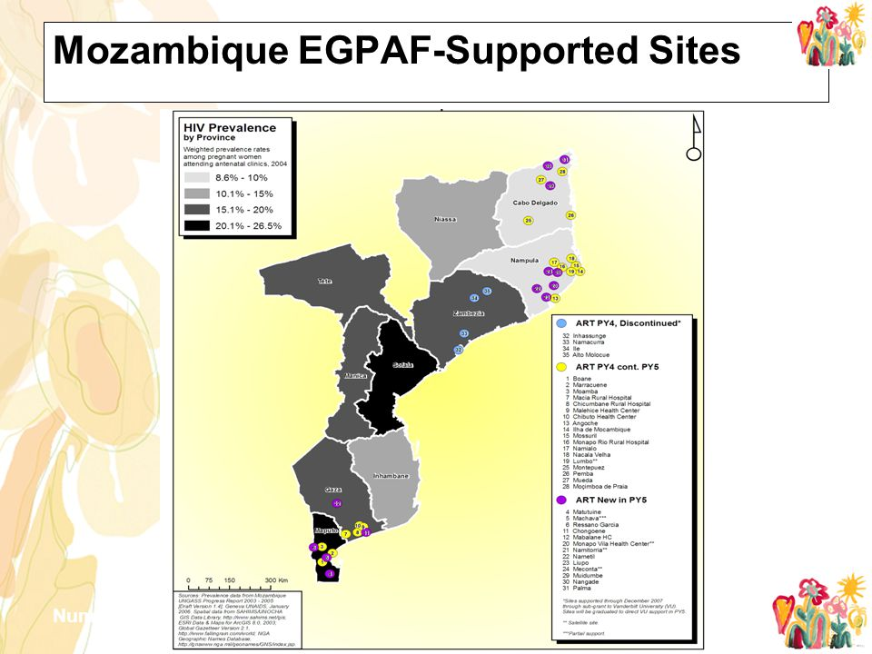 South Africa EGPAF-Supported Sites Number of active ART sites in June 2007 = 11