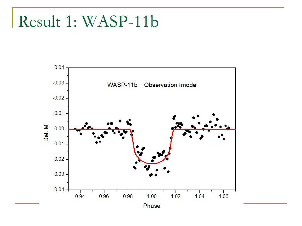 Result 1: WASP-11b