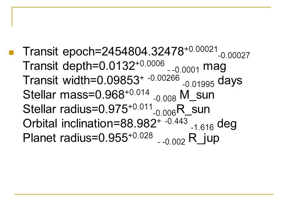 Transit epoch=2454804.32478 +0.00021 -0.00027 Transit depth=0.0132 +0.0006 - -0.0001 mag Transit width=0.09853 + -0.00266 -0.01995 days Stellar mass=0.968 +0.014 -0.008 M_sun Stellar radius=0.975 +0.011 -0.006 R_sun Orbital inclination=88.982 + -0.443 -1.616 deg Planet radius=0.955 +0.028 - -0.002 R_jup