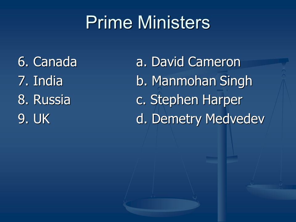 Prime Ministers 6. Canadaa. David Cameron 7. Indiab.