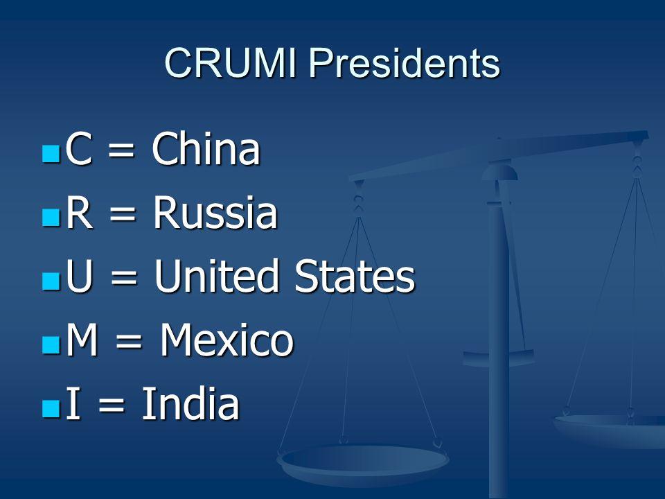 CRUMI Presidents C = China C = China R = Russia R = Russia U = United States U = United States M = Mexico M = Mexico I = India I = India