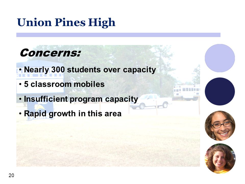20 Union Pines High Concerns: Nearly 300 students over capacity 5 classroom mobiles Insufficient program capacity Rapid growth in this area