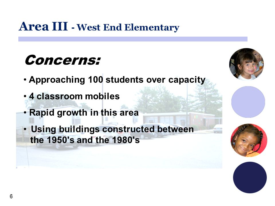 6 Area III - West End Elementary Concerns: Approaching 100 students over capacity 4 classroom mobiles Rapid growth in this area Using buildings constructed between the 1950 s and the 1980 s
