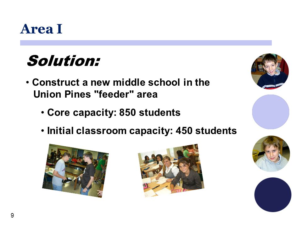 9 Area I Solution: Construct a new middle school in the Union Pines feeder area Core capacity: 850 students Initial classroom capacity: 450 students